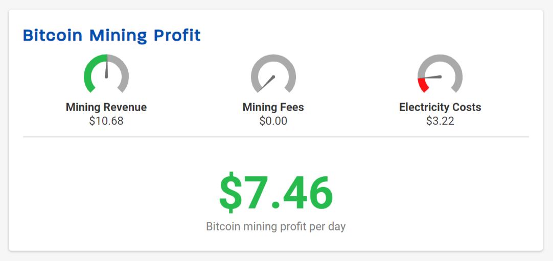 bitcoin mining rentabilitate